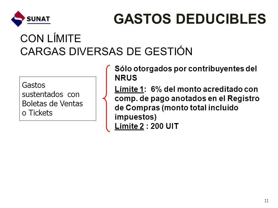 GASTOS DEDUCIBLES CON LÍMITE CARGAS DIVERSAS DE GESTIÓN