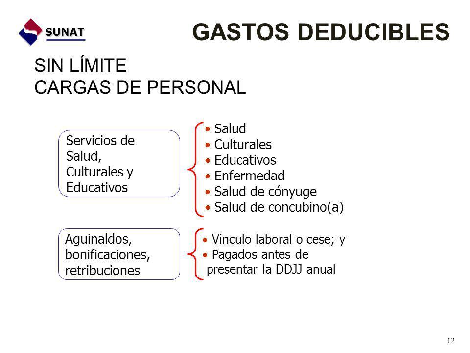 GASTOS DEDUCIBLES SIN LÍMITE CARGAS DE PERSONAL Salud Culturales