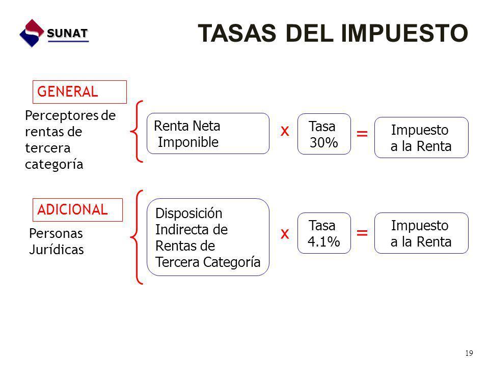 TASAS DEL IMPUESTO = = x x GENERAL ADICIONAL