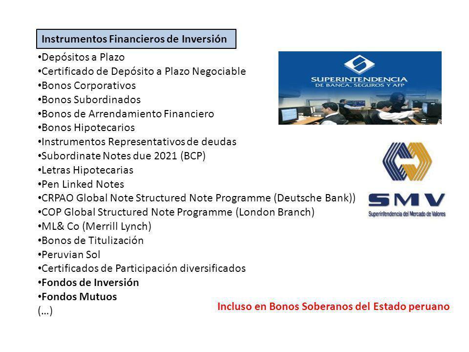 Instrumentos Financieros de Inversión