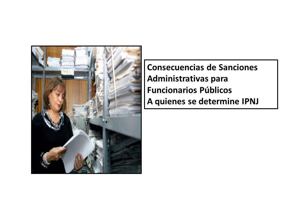 Consecuencias de Sanciones