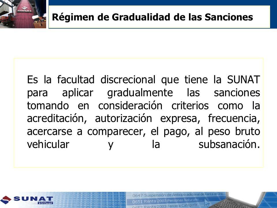Régimen de Gradualidad de las Sanciones