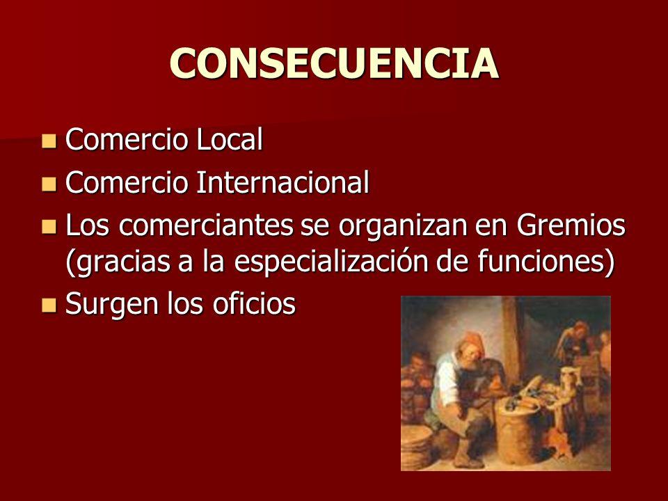 CONSECUENCIA Comercio Local Comercio Internacional