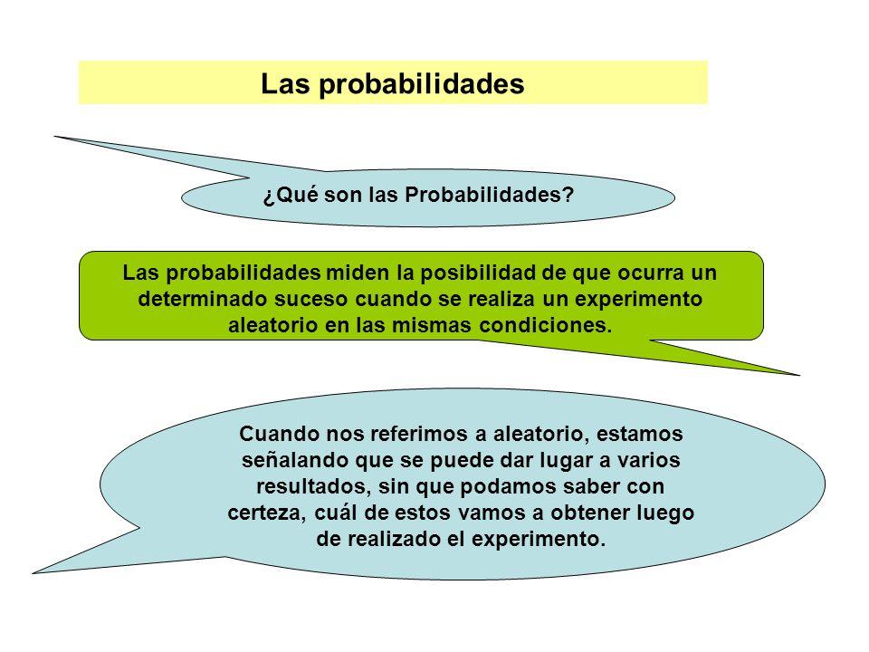 Las probabilidades ¿Qué son las Probabilidades