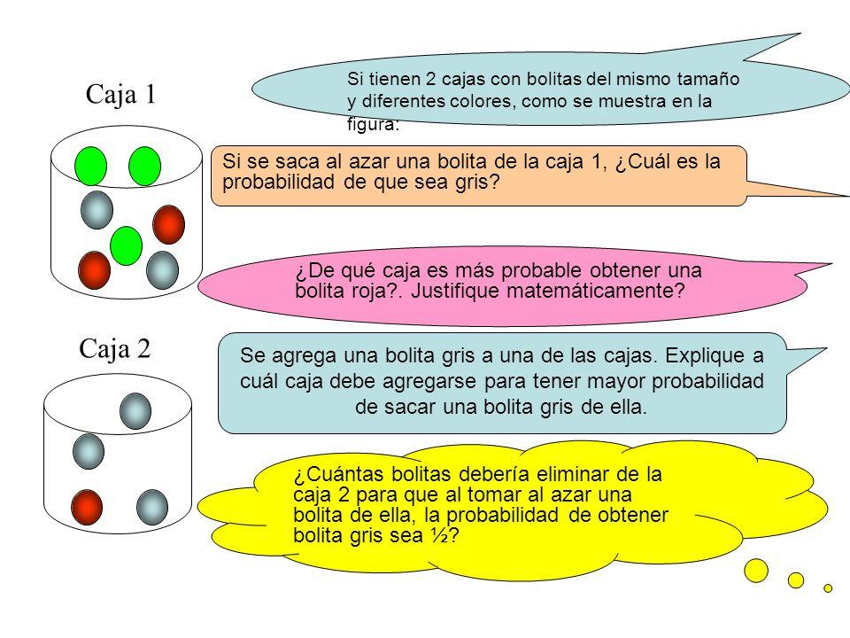 Si tienen 2 cajas con bolitas del mismo tamaño y diferentes colores, como se muestra en la figura: