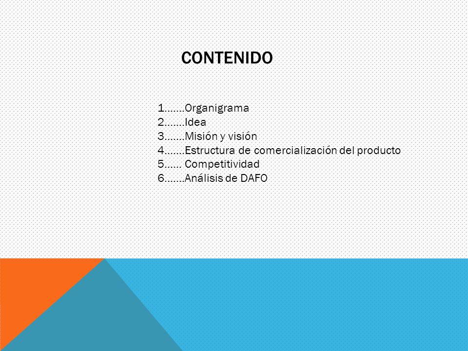 Contenido 1….…Organigrama 2…….Idea 3…....Misión y visión 4…….Estructura de comercialización del producto 5…… Competitividad 6…….Análisis de DAFO.