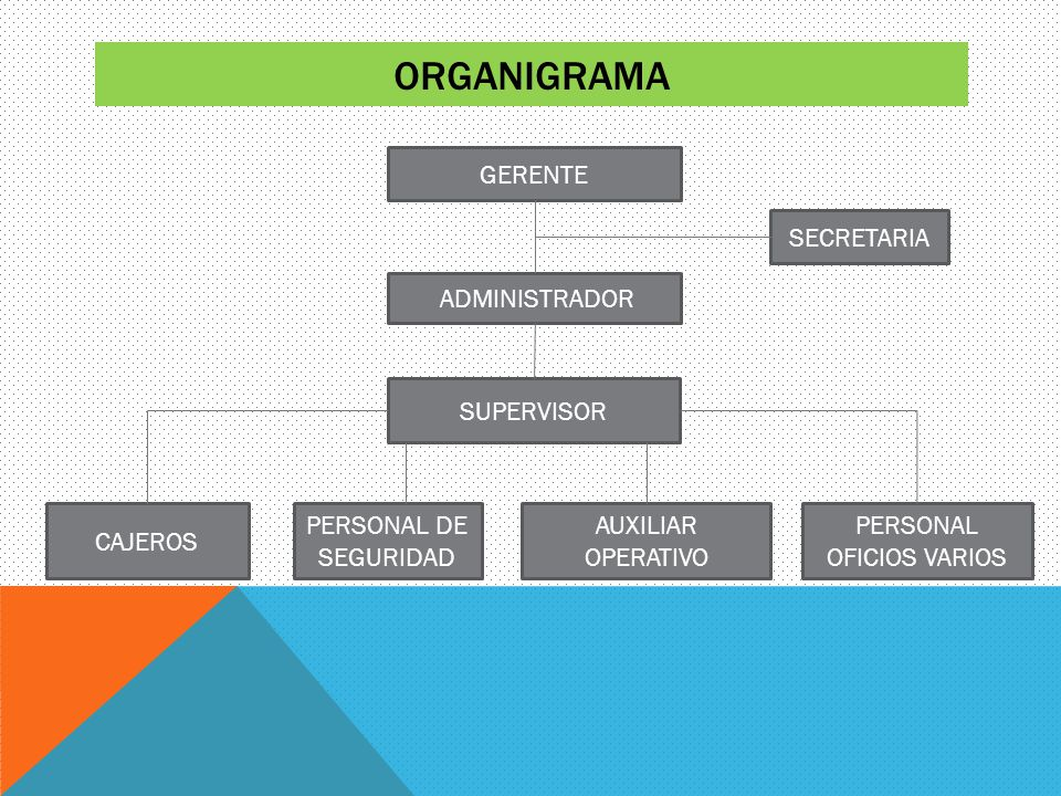 PERSONAL OFICIOS VARIOS