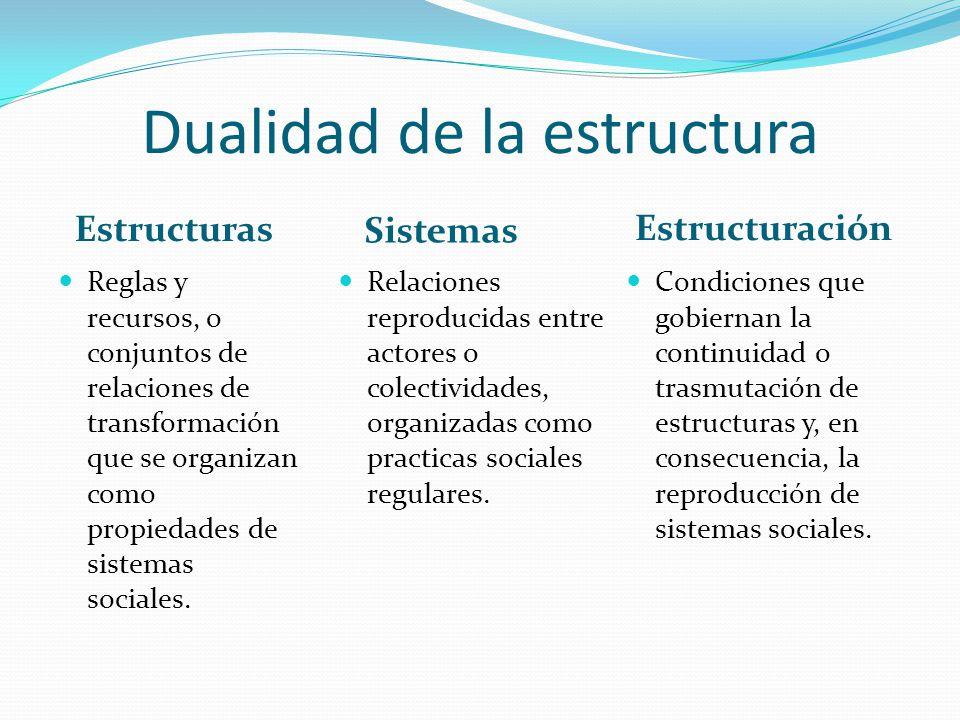 Dualidad de la estructura