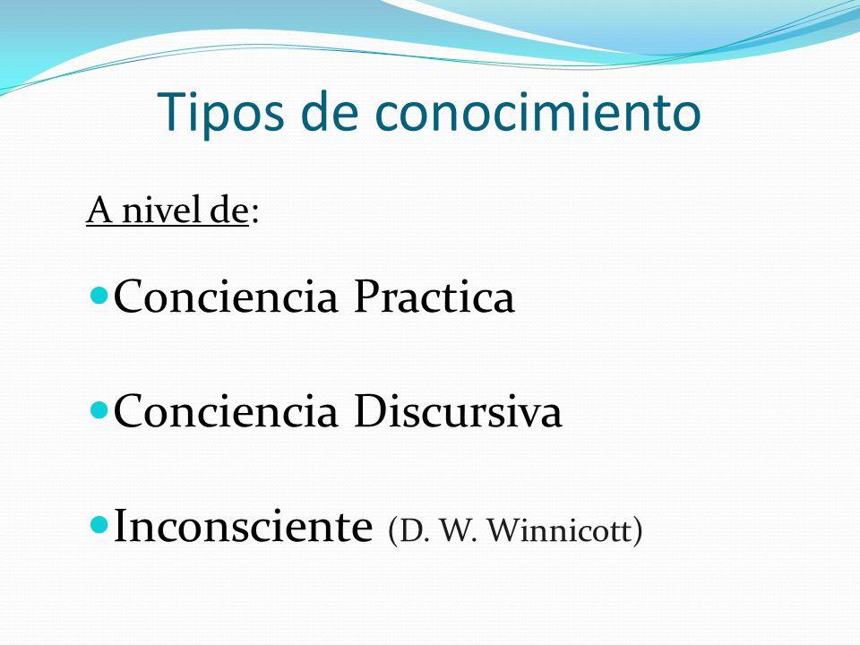 Tipos de conocimiento Conciencia Practica Conciencia Discursiva
