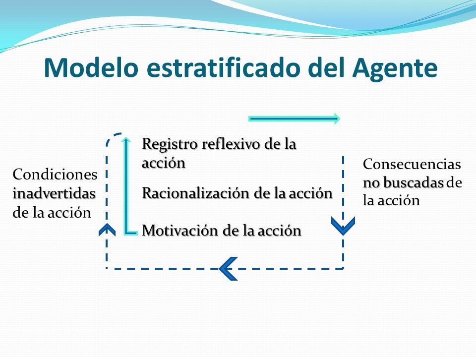Modelo estratificado del Agente