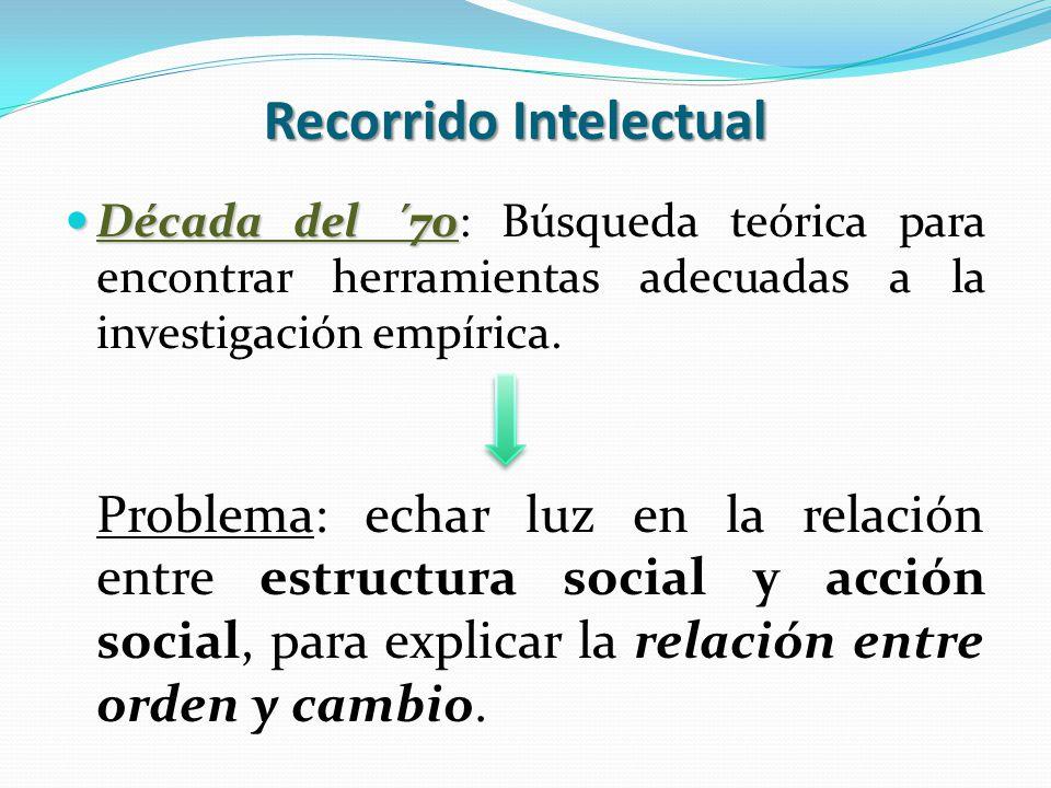 Recorrido Intelectual