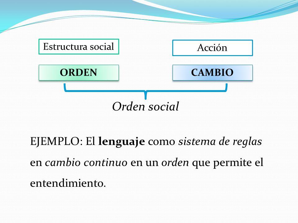 Estructura social Acción. ORDEN. CAMBIO. Orden social.
