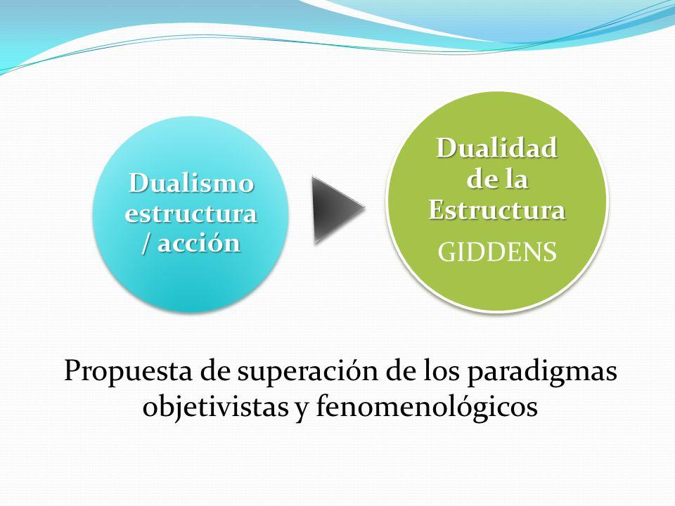 Dualismo estructura / acción Dualidad de la Estructura