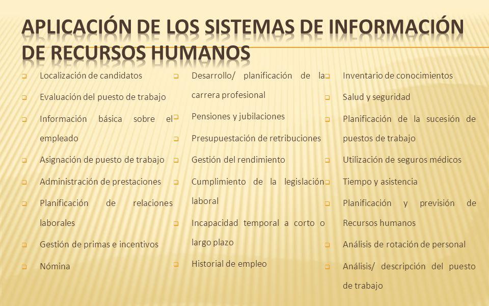 APLICACIÓN DE LOS SISTEMAS DE INFORMACIÓN DE RECURSOS HUMANOS