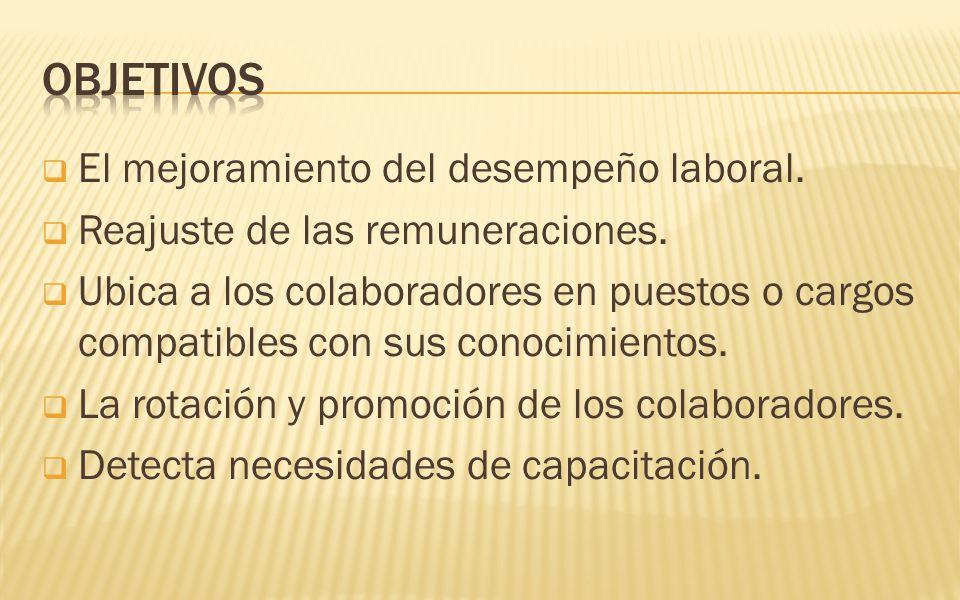 Objetivos El mejoramiento del desempeño laboral.