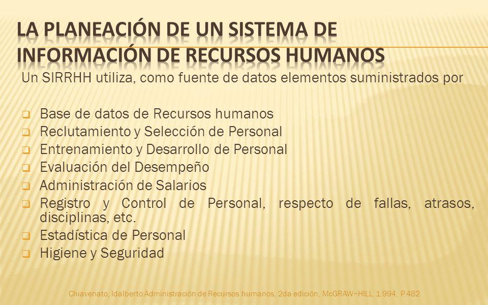 LA PLANEACIÓN DE UN SISTEMA DE INFORMACIÓN DE RECURSOS HUMANOS