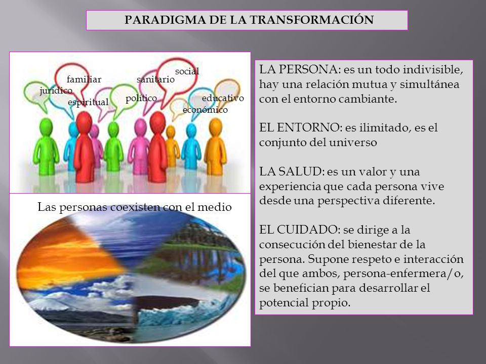 PARADIGMA DE LA TRANSFORMACIÓN