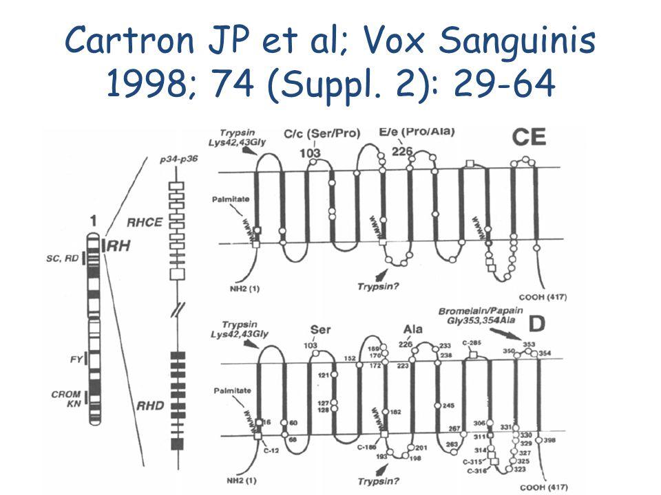 Cartron JP et al; Vox Sanguinis 1998; 74 (Suppl. 2): 29-64