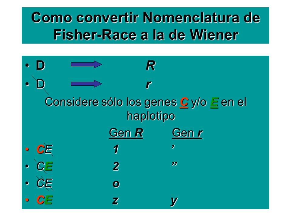 Como convertir Nomenclatura de Fisher-Race a la de Wiener