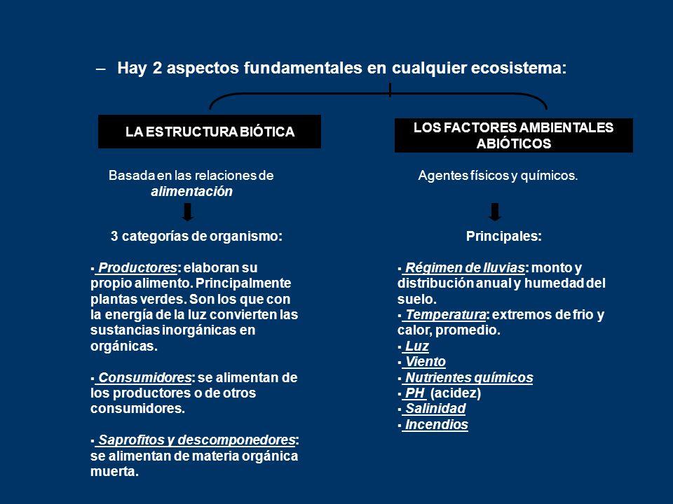 LOS FACTORES AMBIENTALES ABIÓTICOS