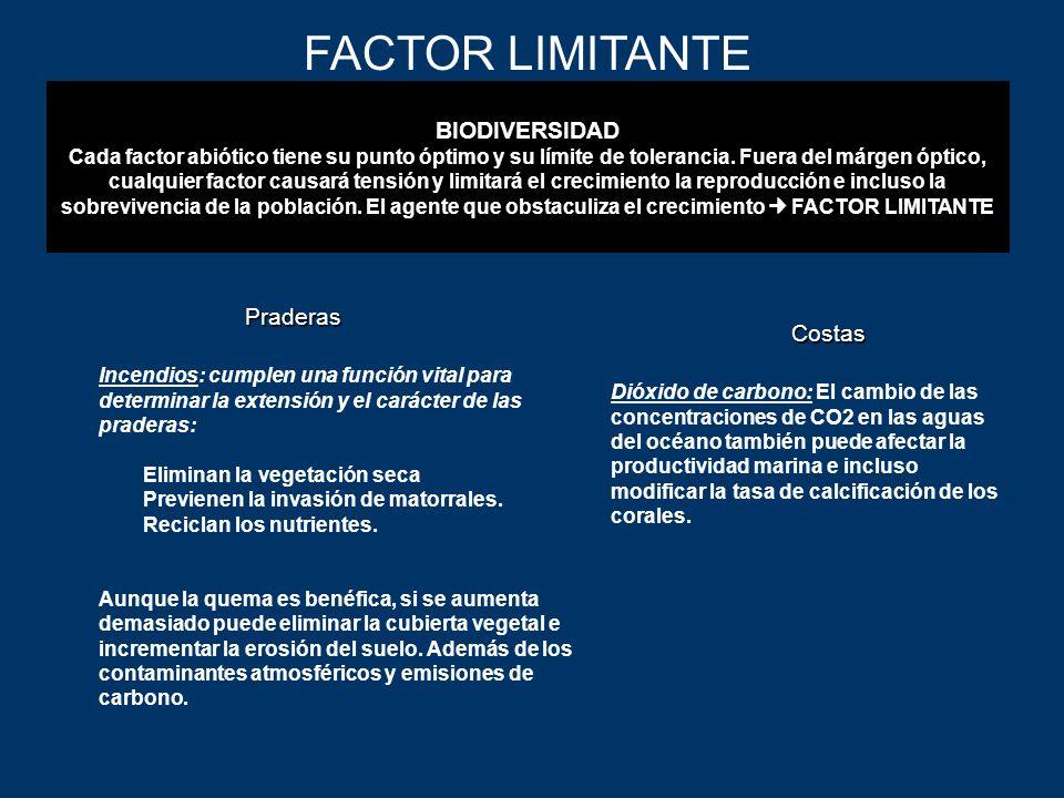 FACTOR LIMITANTE BIODIVERSIDAD Praderas Costas