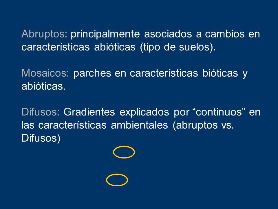 Abruptos: principalmente asociados a cambios en características abióticas (tipo de suelos).