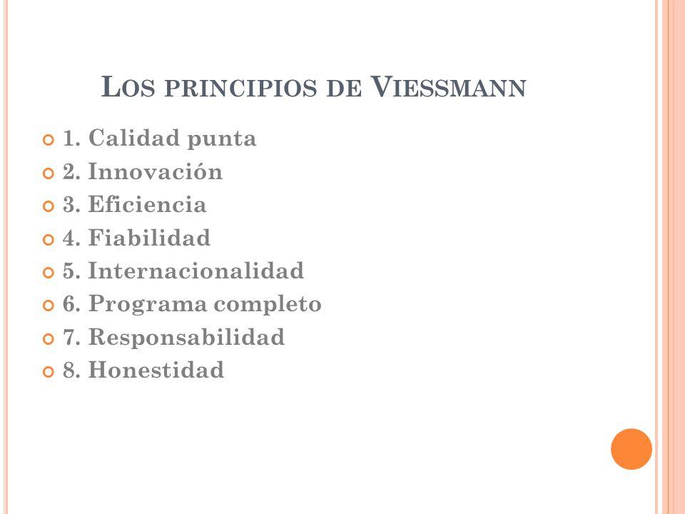Los principios de Viessmann