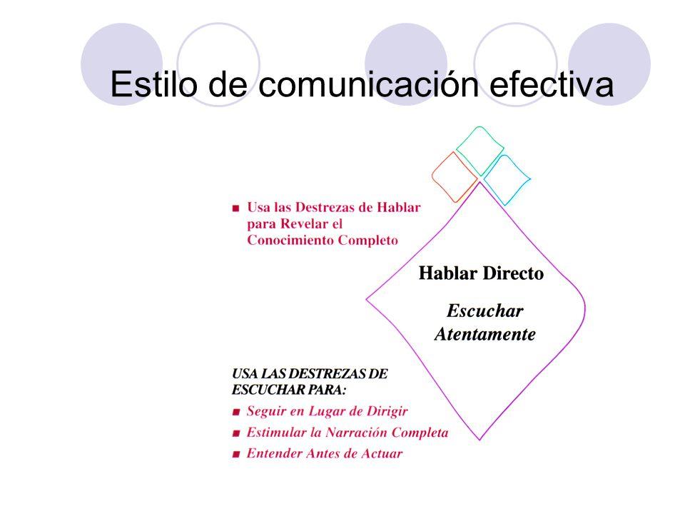Estilo de comunicación efectiva