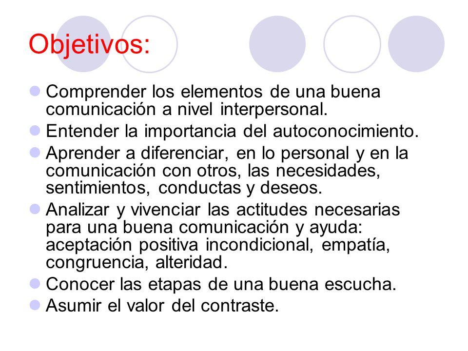 Objetivos: Comprender los elementos de una buena comunicación a nivel interpersonal. Entender la importancia del autoconocimiento.