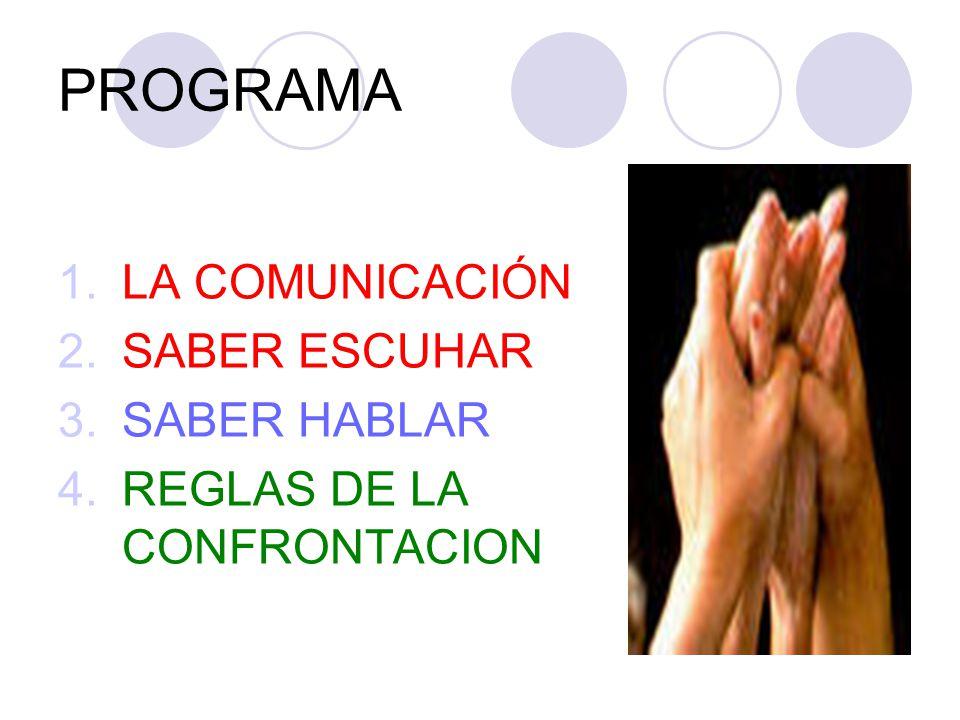 PROGRAMA LA COMUNICACIÓN SABER ESCUHAR SABER HABLAR