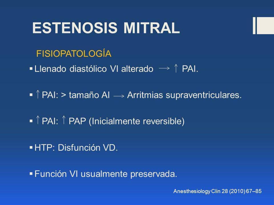 ESTENOSIS MITRAL FISIOPATOLOGÍA Llenado diastólico VI alterado PAI.