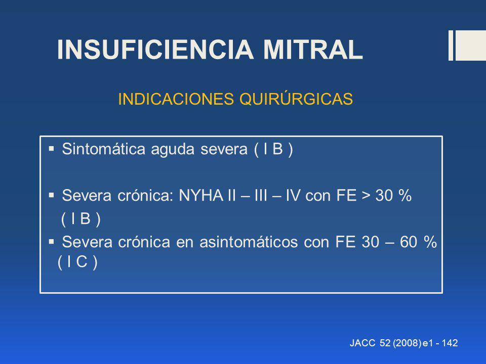 INSUFICIENCIA MITRAL INDICACIONES QUIRÚRGICAS