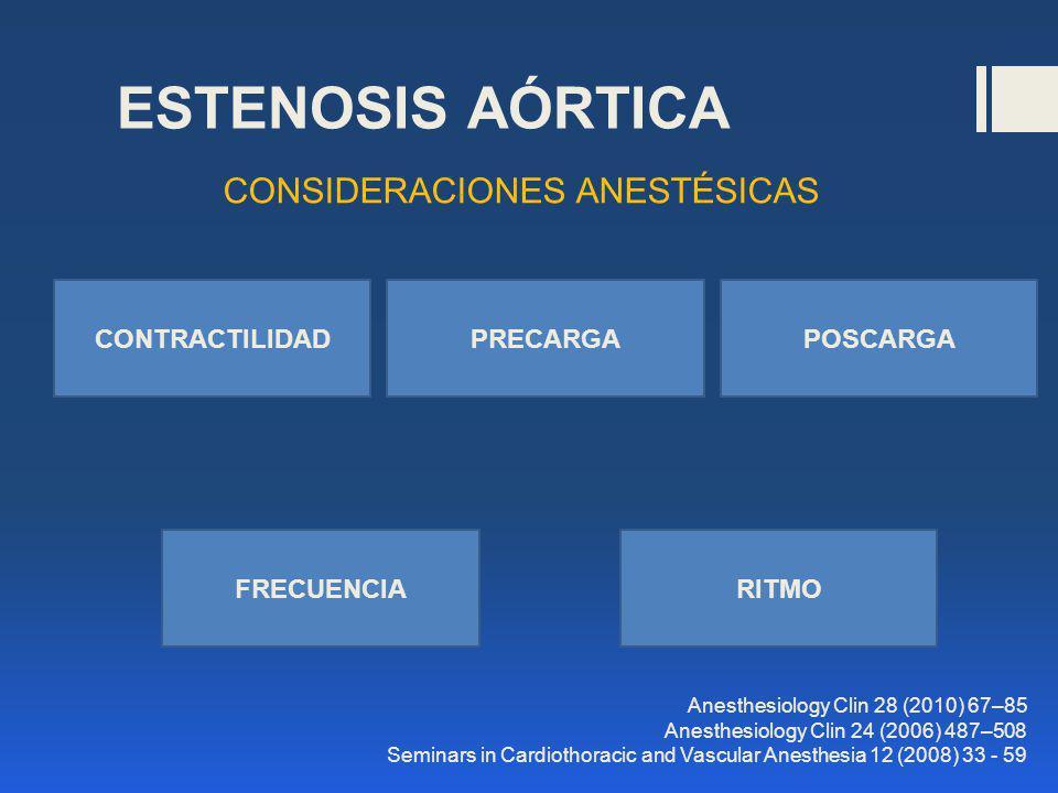 ESTENOSIS AÓRTICA CONSIDERACIONES ANESTÉSICAS CONTRACTILIDAD PRECARGA