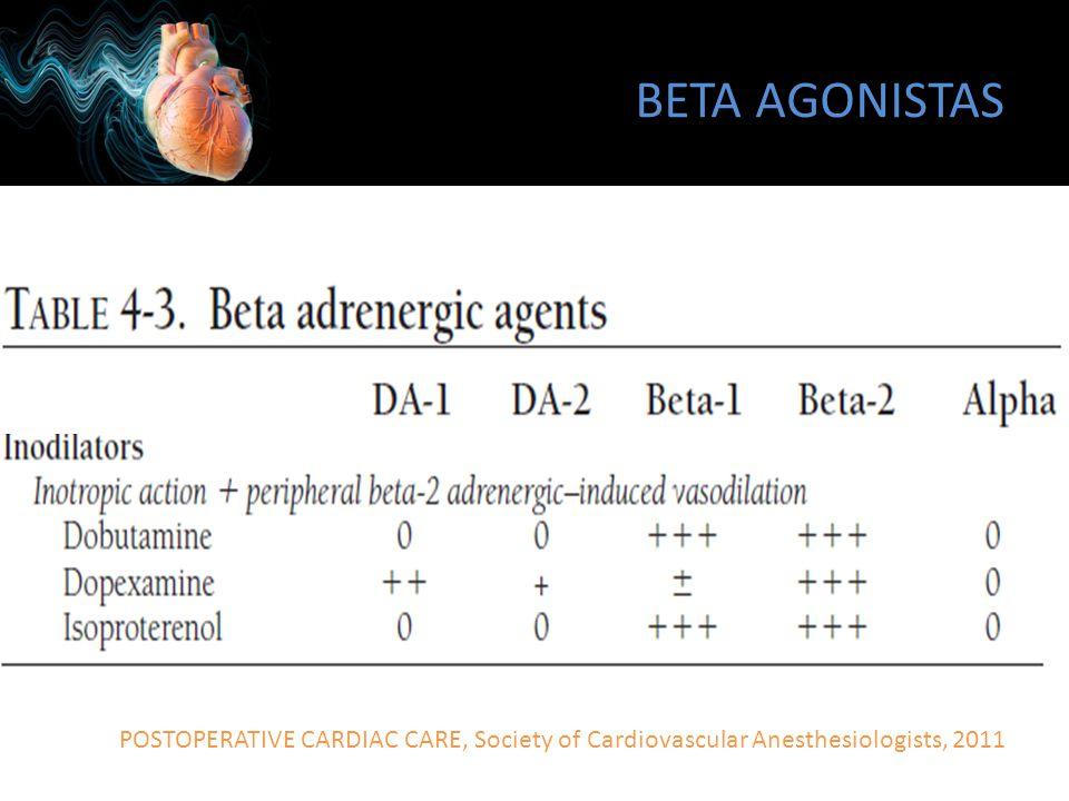 BETA AGONISTAS INODILATADORES. Son todos derivados sintéticos de la dopamina.