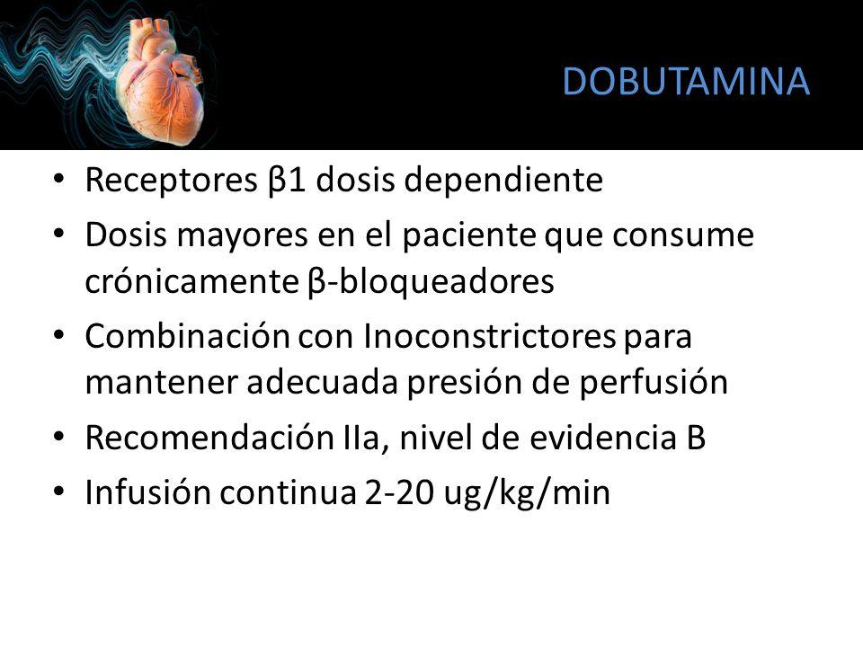 DOBUTAMINA Receptores β1 dosis dependiente