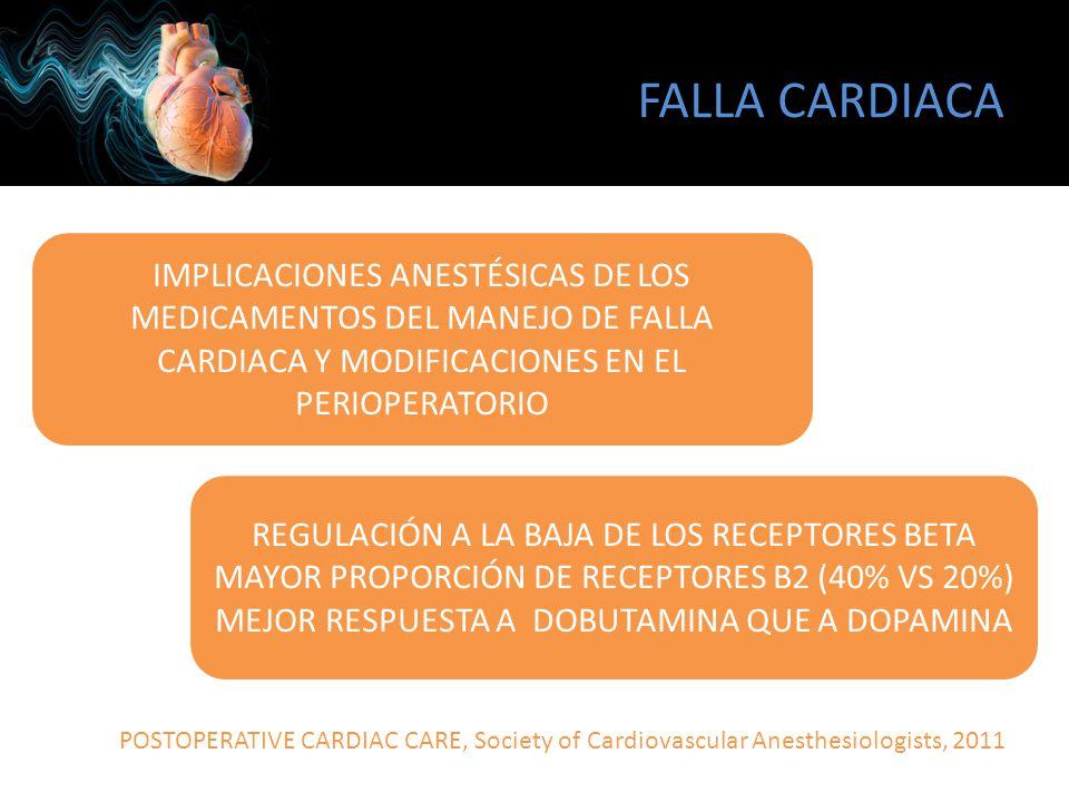 FALLA CARDIACA IMPLICACIONES ANESTÉSICAS DE LOS MEDICAMENTOS DEL MANEJO DE FALLA CARDIACA Y MODIFICACIONES EN EL PERIOPERATORIO.