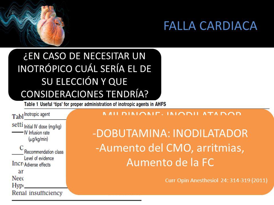 FALLA CARDIACA -MILRINONE: INODILATADOR