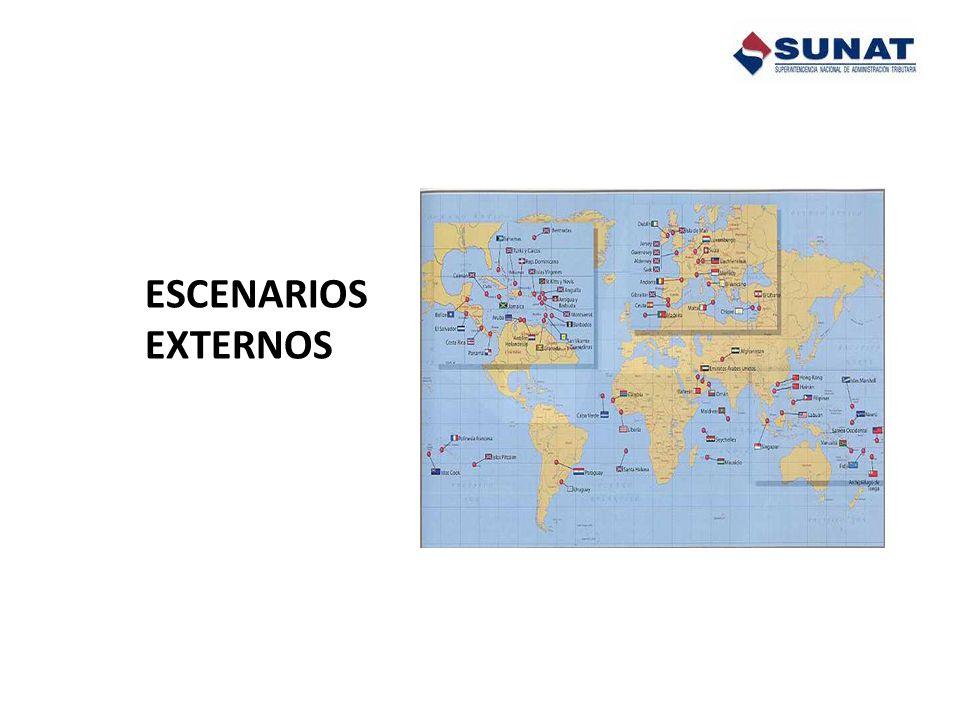 ESCENARIOS EXTERNOS