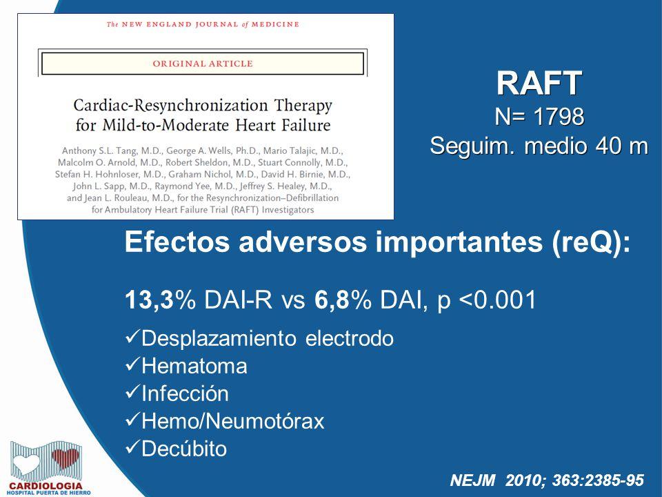 RAFT Efectos adversos importantes (reQ):