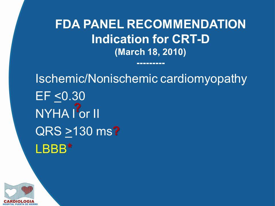 FDA PANEL RECOMMENDATION