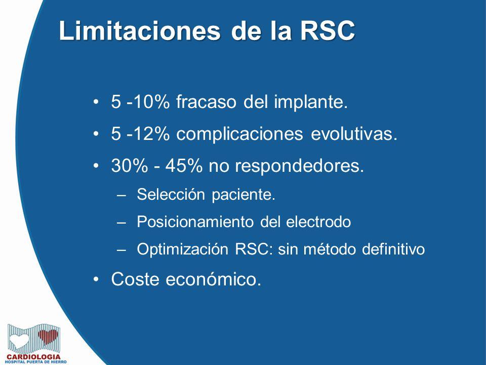 Limitaciones de la RSC 5 -10% fracaso del implante.