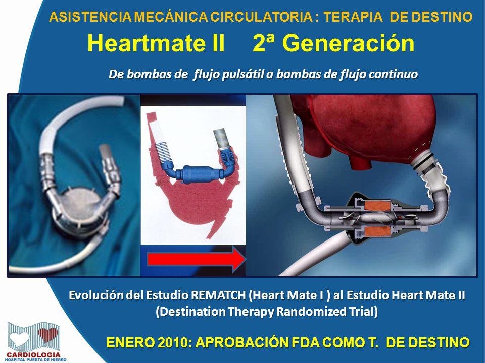 Heartmate II 2ª Generación