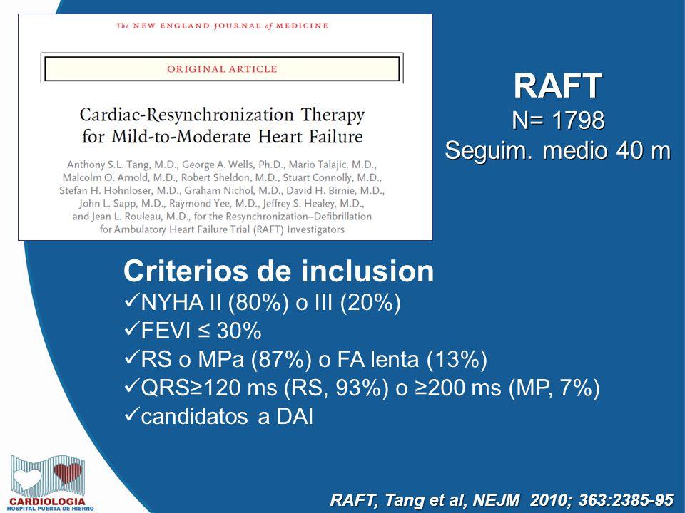 RAFT Criterios de inclusion N= 1798 Seguim. medio 40 m