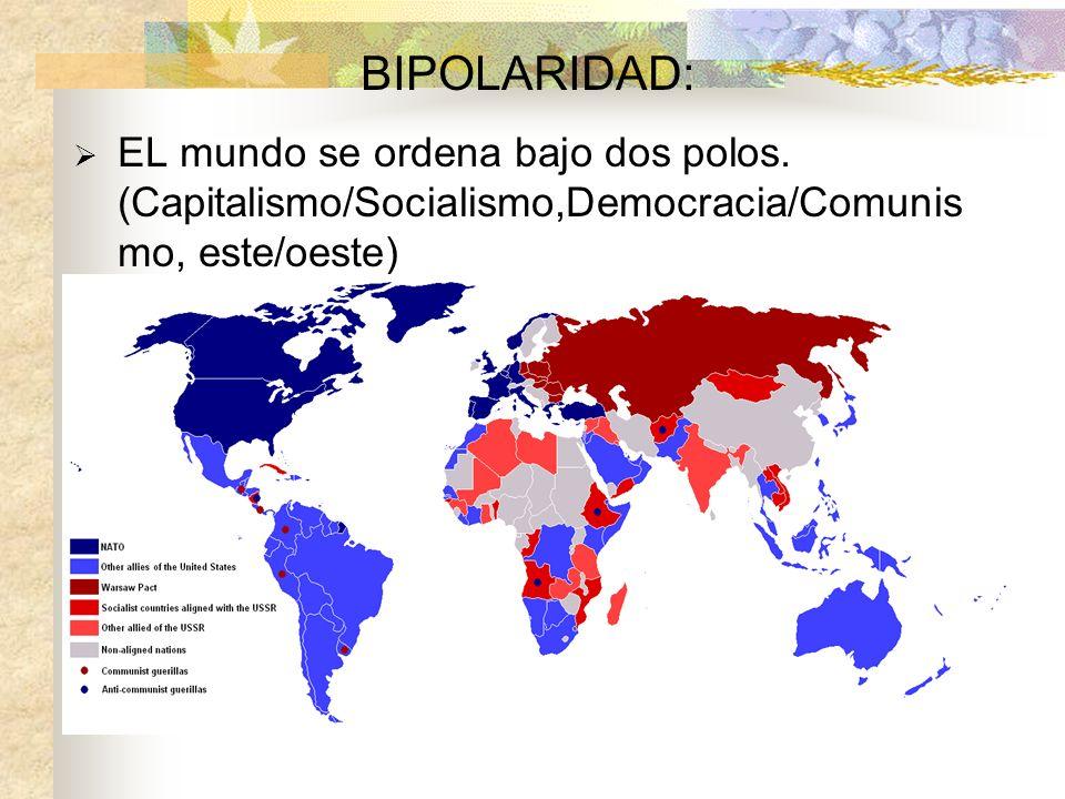 BIPOLARIDAD: EL mundo se ordena bajo dos polos.