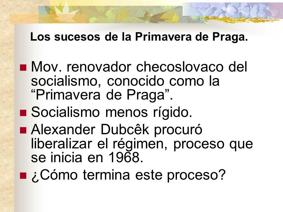 Los sucesos de la Primavera de Praga.