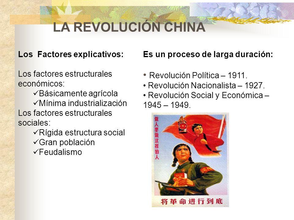LA REVOLUCIÓN CHINA Revolución Política – 1911.