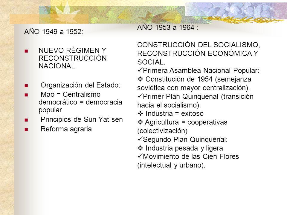 AÑO 1949 a 1952:NUEVO RÉGIMEN Y RECONSTRUCCIÓN NACIONAL. Organización del Estado: Mao = Centralismo democrático = democracia popular.