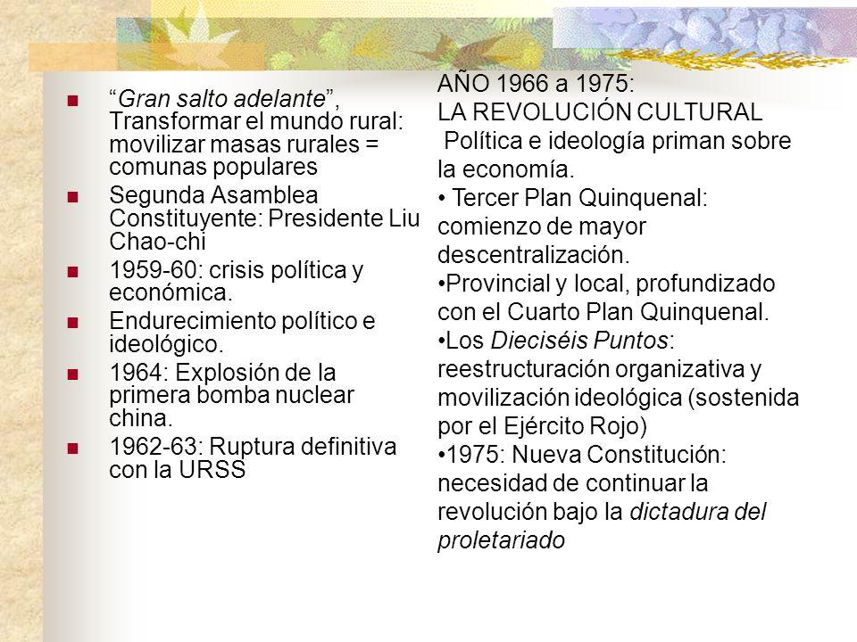 AÑO 1966 a 1975:LA REVOLUCIÓN CULTURAL. Política e ideología priman sobre la economía. Tercer Plan Quinquenal: comienzo de mayor descentralización.