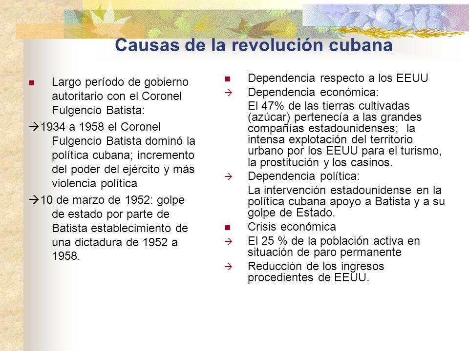 Causas de la revolución cubana