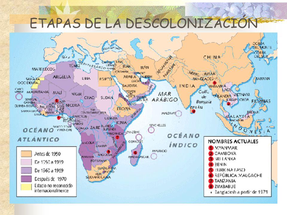 ETAPAS DE LA DESCOLONIZACIÓN